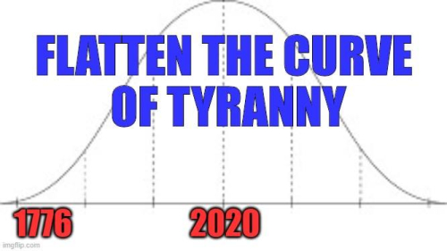 Flatten the curve of tyranny
