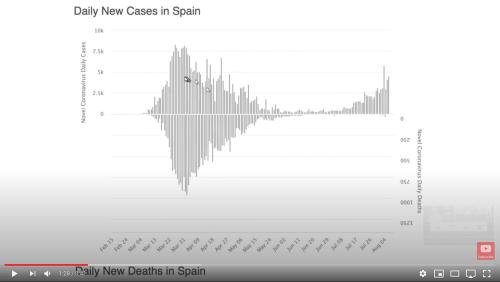 Casedemic Spain